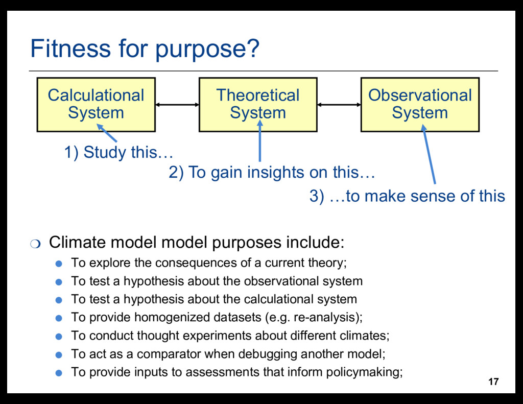 17 Fitness  for  purpose? ❍ Climate  model  mod...