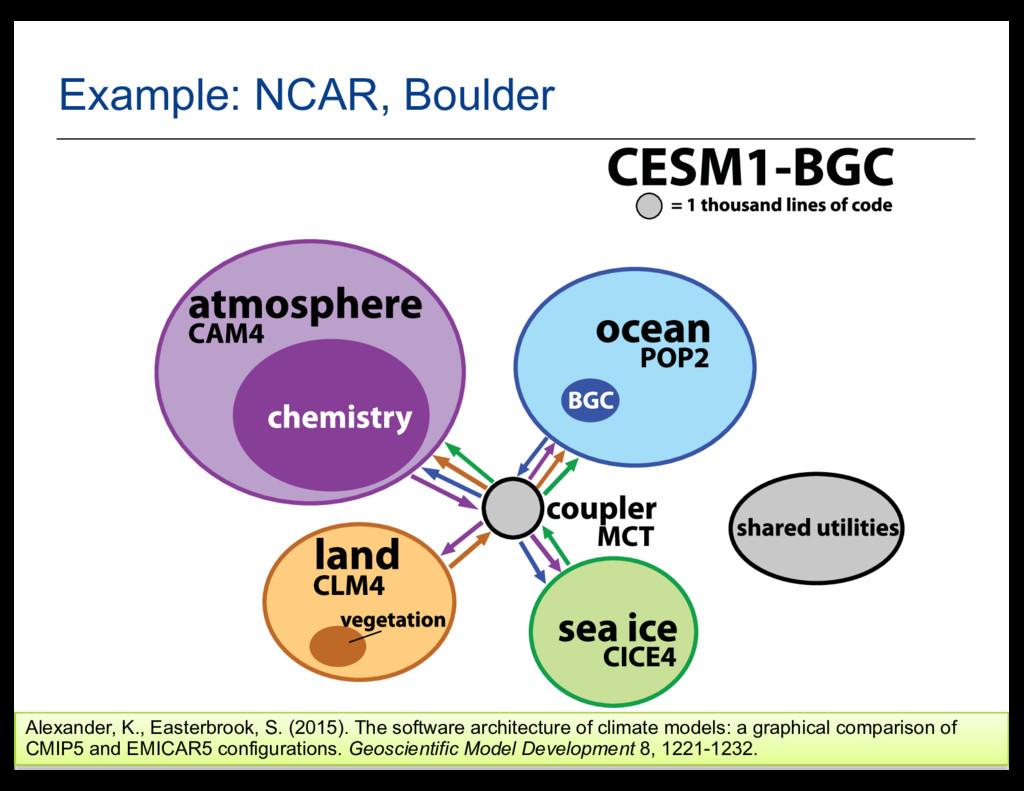 3 Example: NCAR, Boulder Alexander, K., Eas...