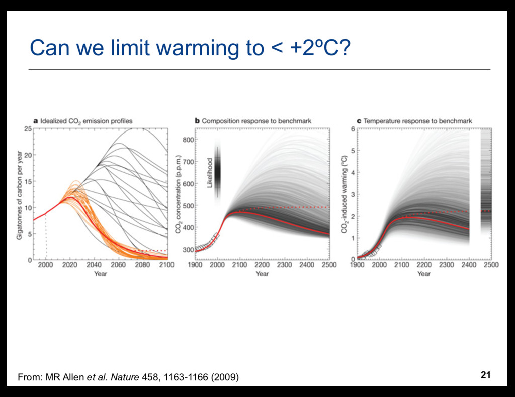 21 Can  we  limit  warming  to  <  +2ºC? •From:...