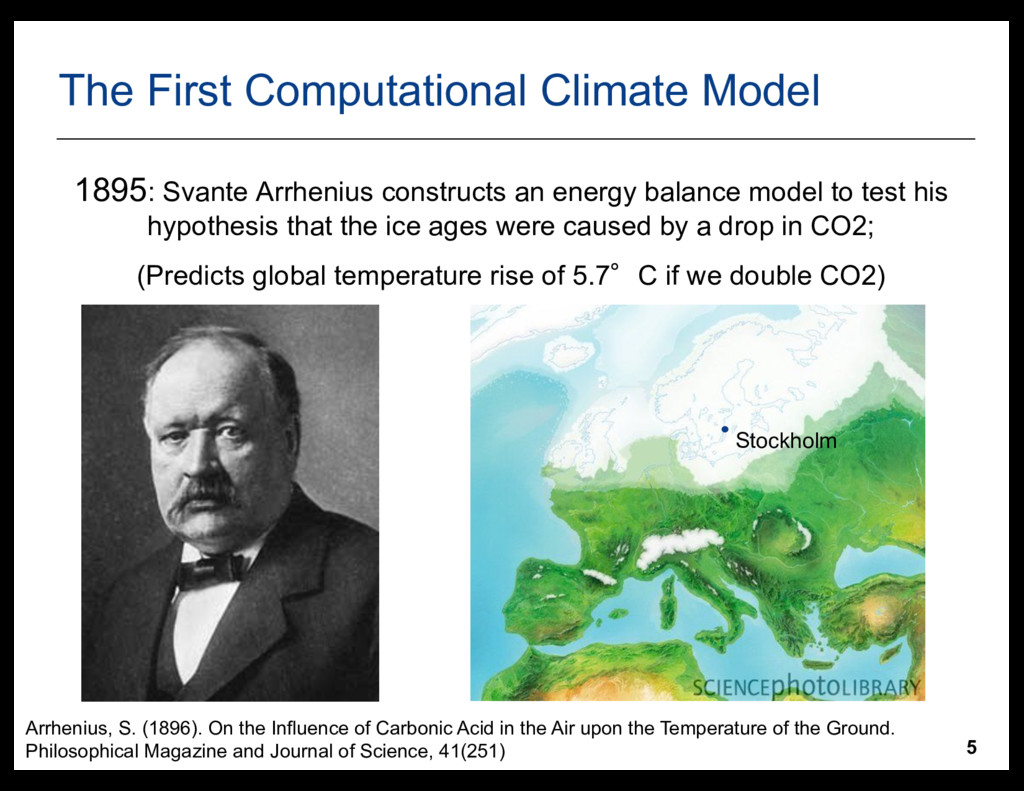 5 The  First  Computational  Climate  Model 189...