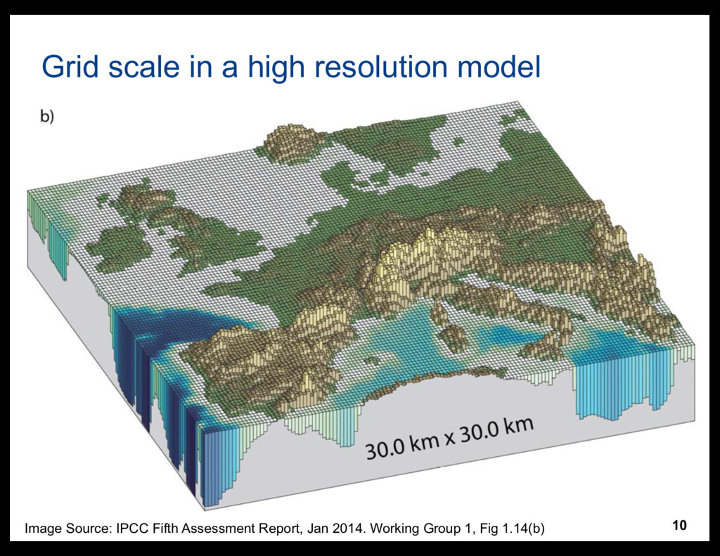 10 •Image  Source:  IPCC  Fifth  Assessment  Re...