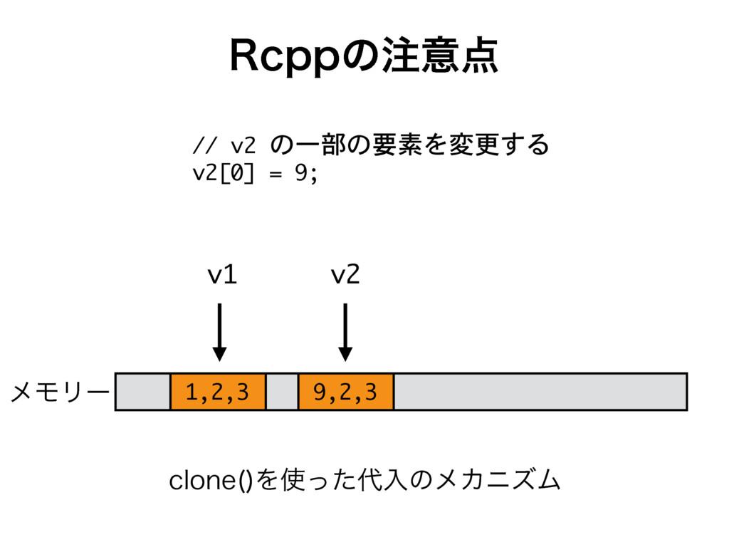 ++ g. ~ g.P, 9 57 3DQQͷҙ ϝϞϦʔ g- -(.(/ g. 5(....