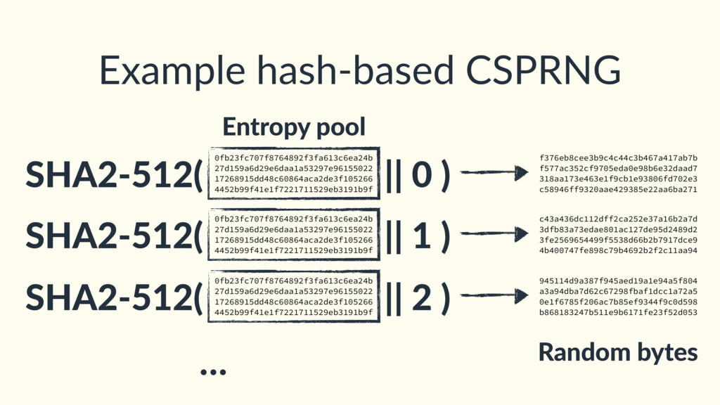 Example hash-based CSPRNG 0fb23fc707f8764892f3f...