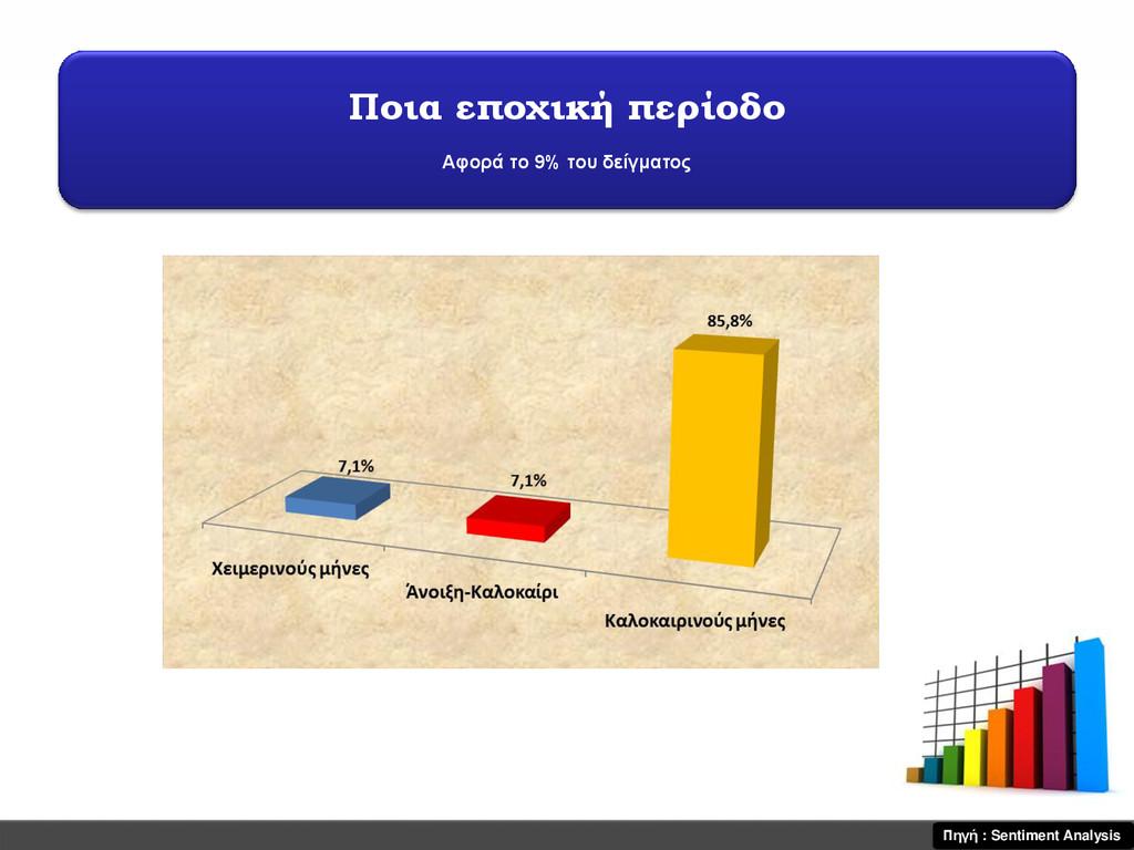 Ποια εποχική περίοδο Αθορά ηο 9% ηοσ δείγκαηος ...