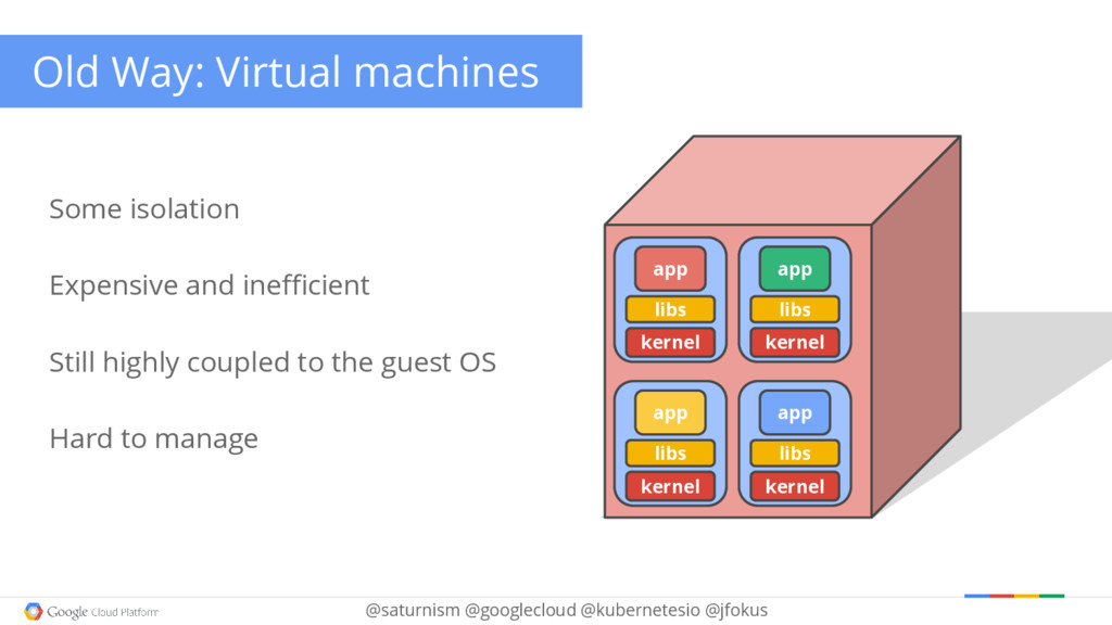 @saturnism @googlecloud @kubernetesio @jfokus O...