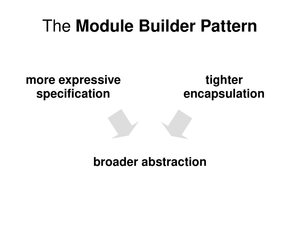 The Module Builder Pattern broader abstraction ...