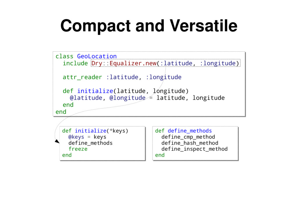 Compact and Versatile class GeoLocation include...