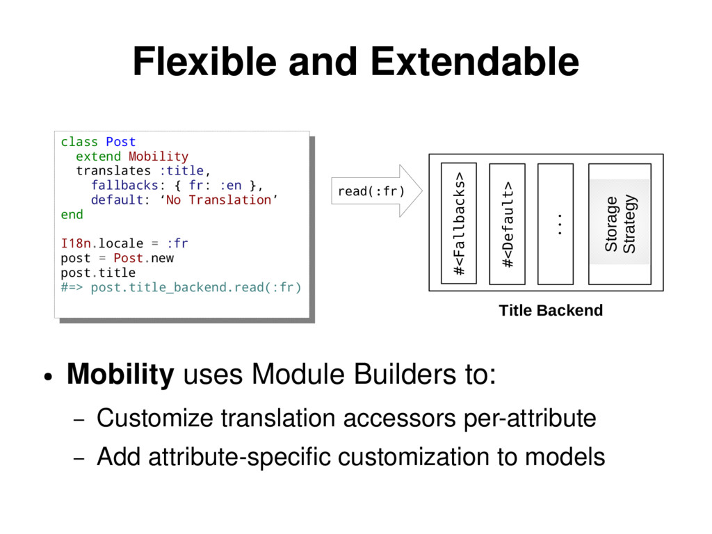 Flexible and Extendable Title Backend #<Fallbac...