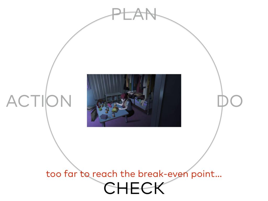 ACTION DO PLAN CHECK too far to reach the break...