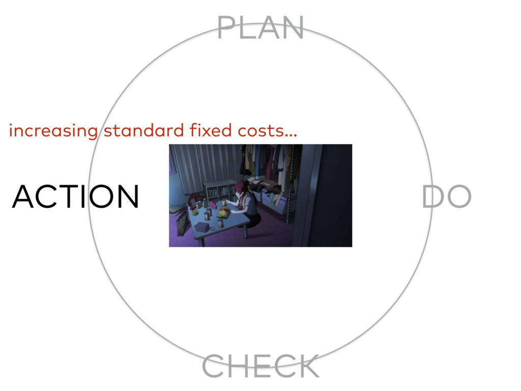 ACTION DO PLAN CHECK increasing standard fixed ...