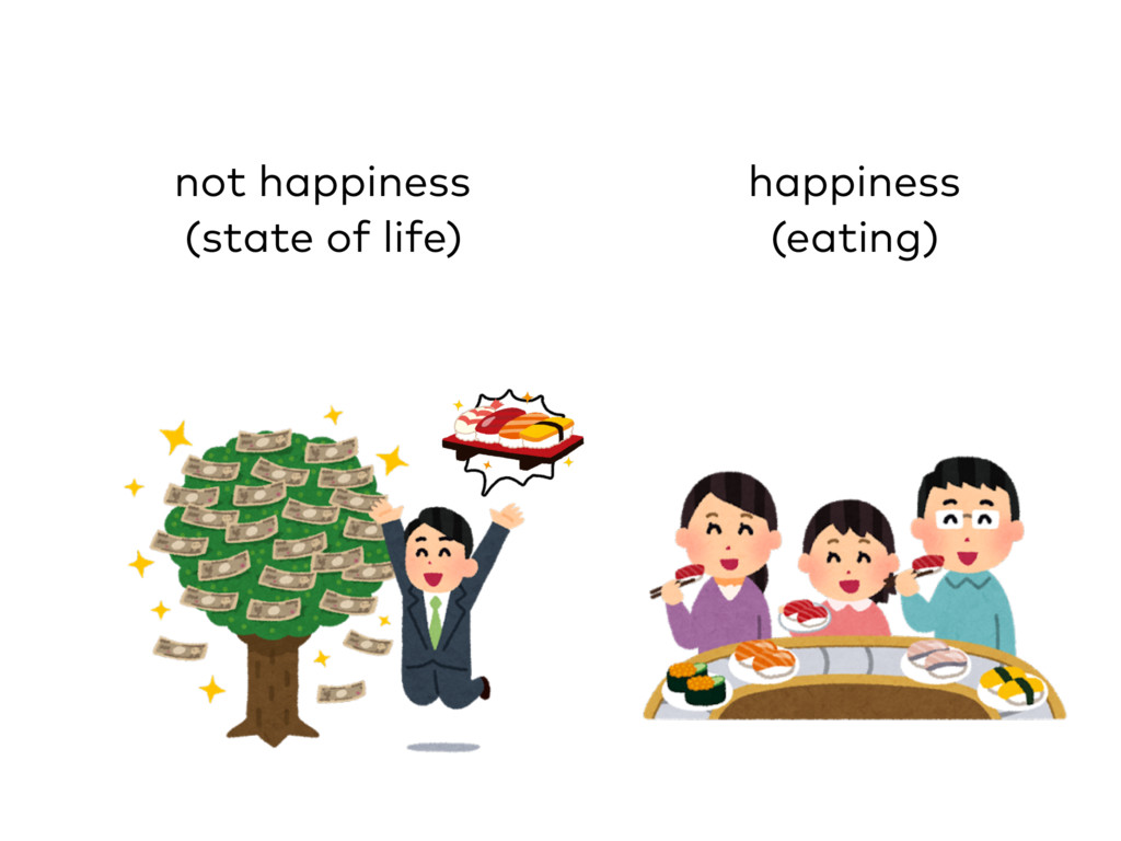 not happiness (state of life) happiness (eating)