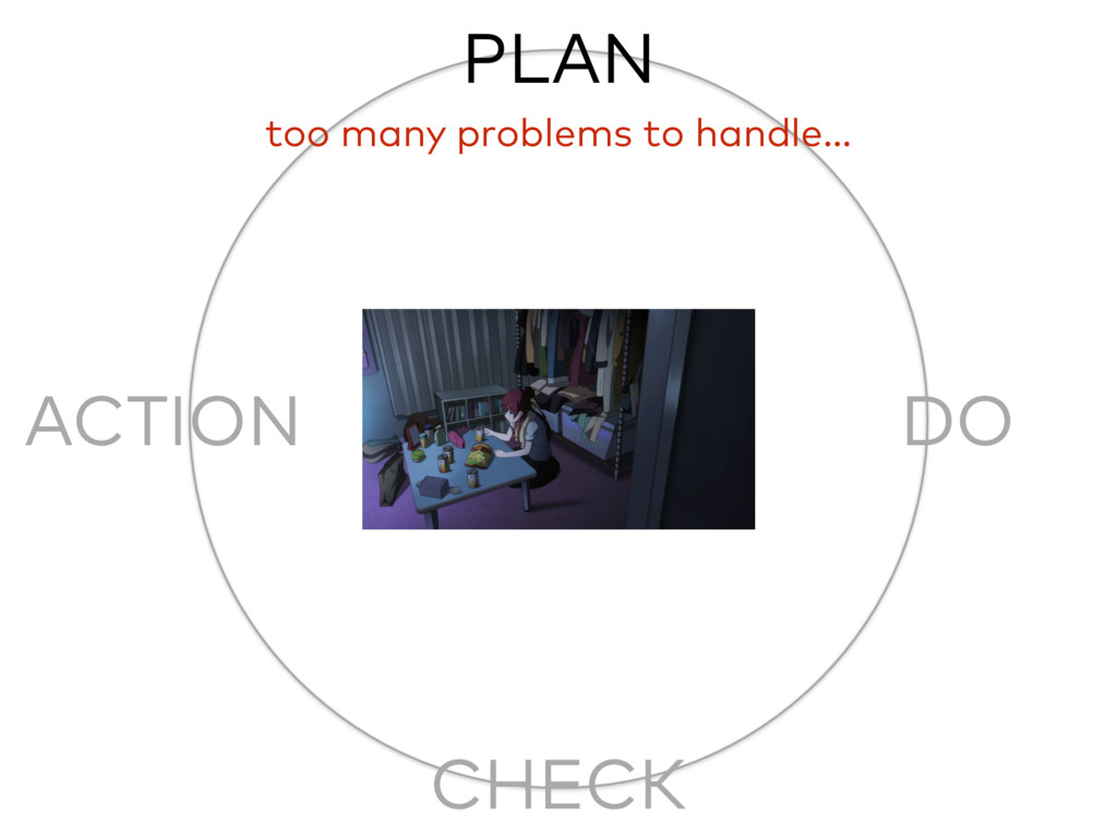 ACTION DO PLAN CHECK too many problems to handl...
