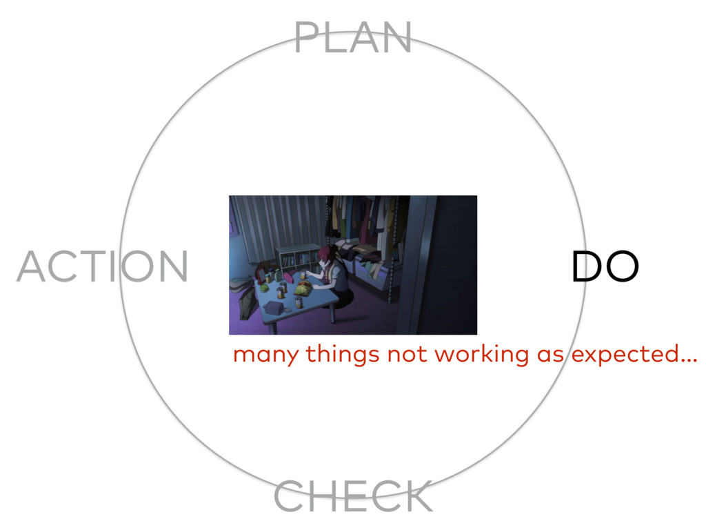 ACTION DO PLAN CHECK many things not working as...