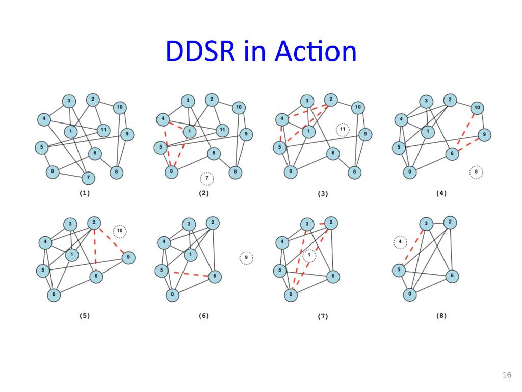 DDSR in Ac0on  16