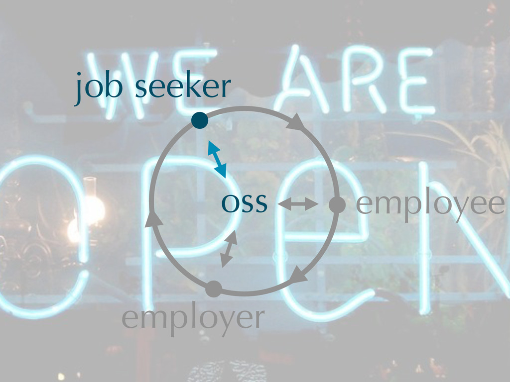 job seeker employee employer oss