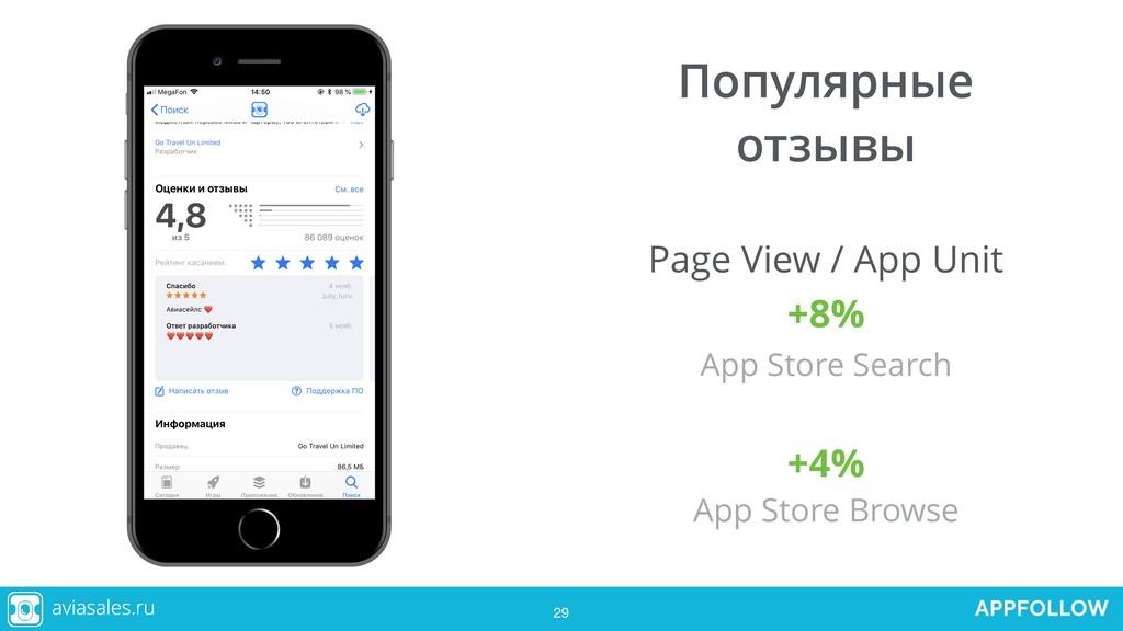 29 Популярные отзывы Page View / App Unit +8% A...