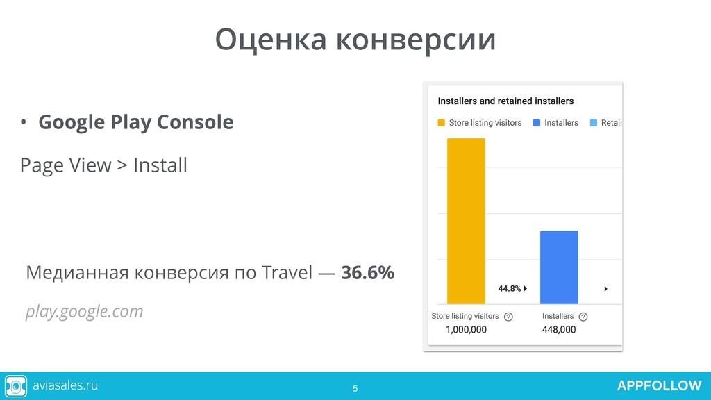 Медианная конверсия по Travel — 36.6% play.goog...