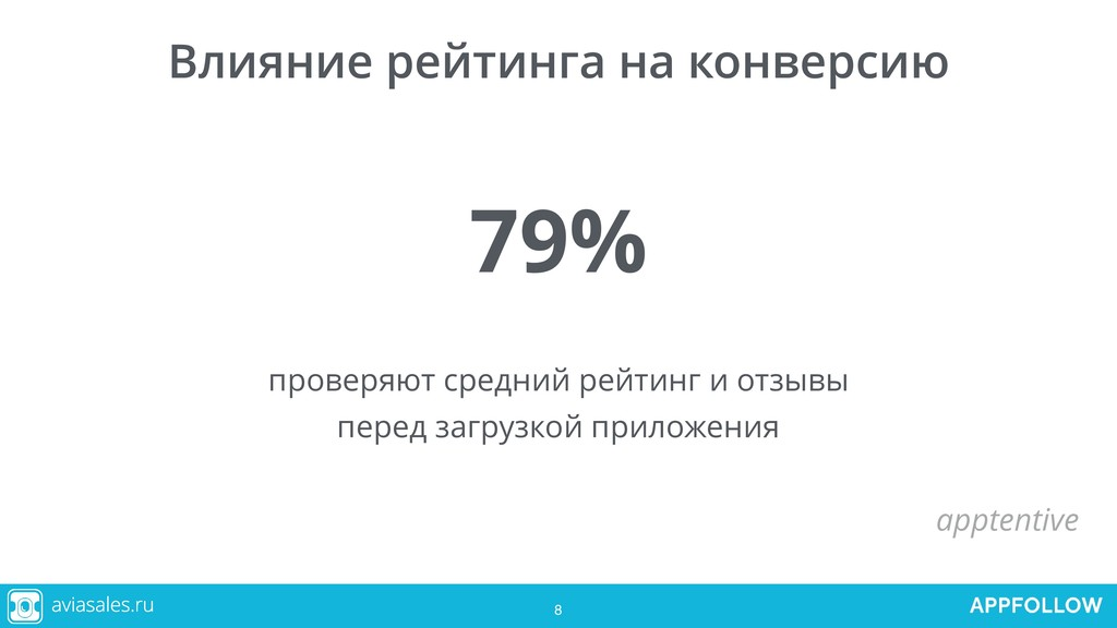 8 Влияние рейтинга на конверсию 79% проверяют с...