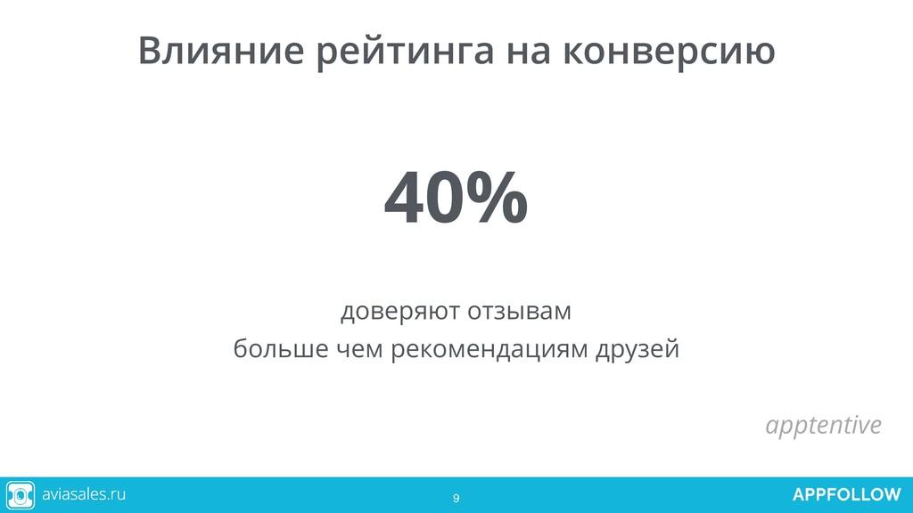 9 Влияние рейтинга на конверсию 40% доверяют от...