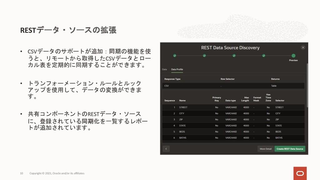 RESTデータ・ソースの拡張 • CSVデータのサポートが追加:同期の機能を使 うと、リモート...
