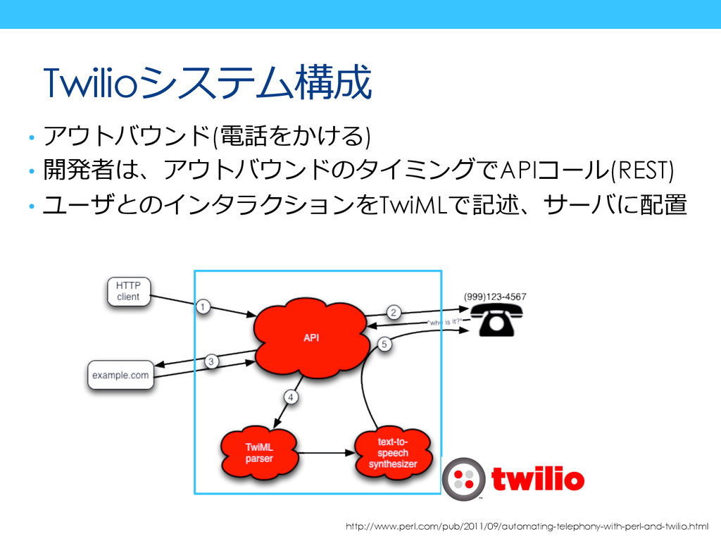 Twilioシステム構成 • アウトバウンド(電話をかける) • 開発者は、アウトバウンド...