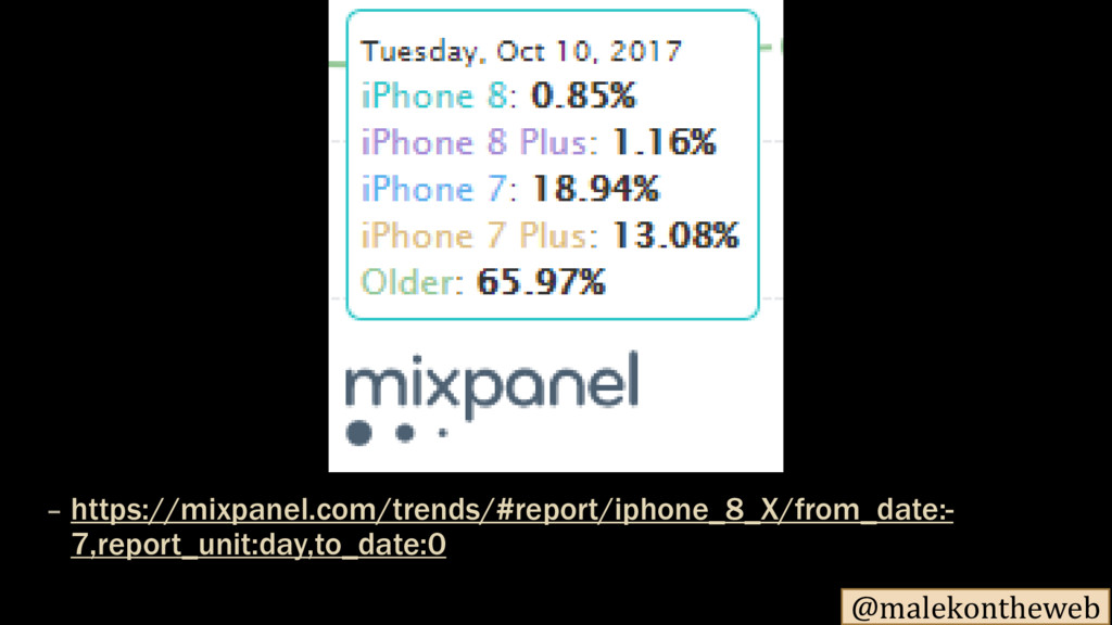 @malekontheweb – https://mixpanel.com/trends/#r...