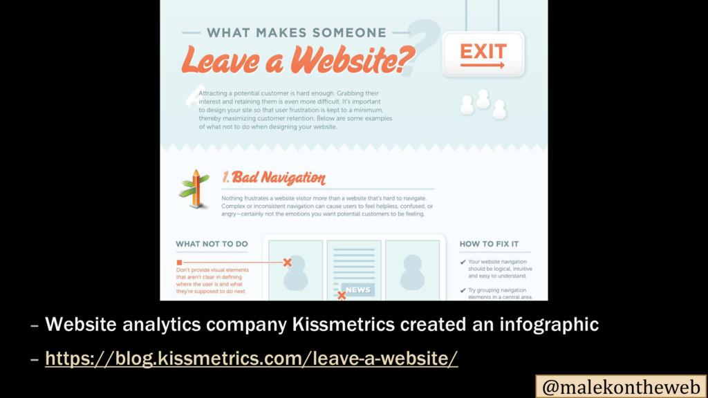 @malekontheweb Website analytics company – Kiss...