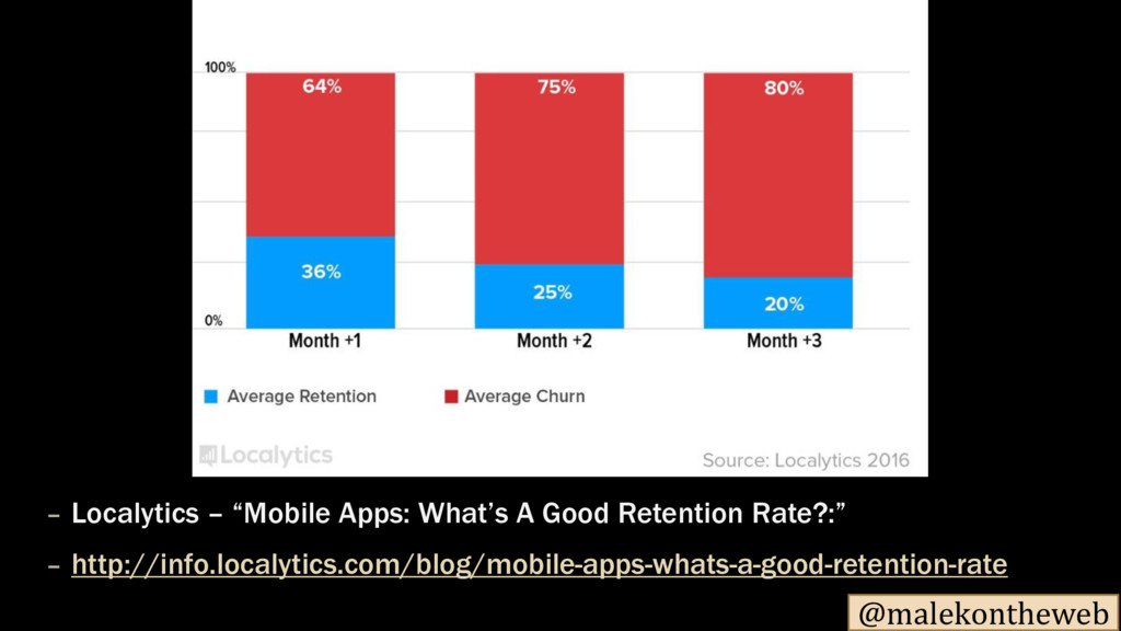 "@malekontheweb – Localytics – ""Mobile Apps: Wha..."