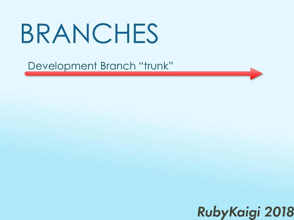 "Development Branch ""trunk"" BRANCHES"