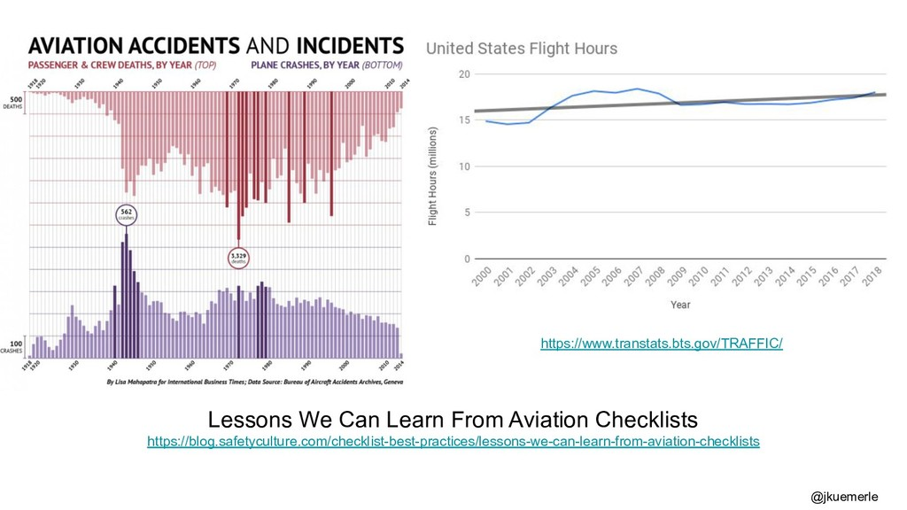 Lessons We Can Learn From Aviation Checklists h...