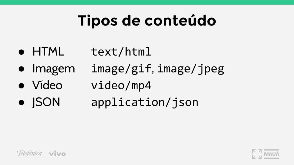 Tipos de conteúdo ● HTML text/html ● Imagem ima...