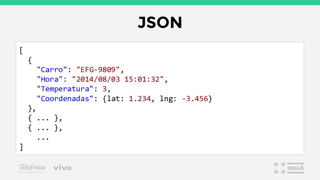 """JSON [ { """"Carro"""": """"EFG-9809"""", """"Hora"""": """"2014/08/..."""