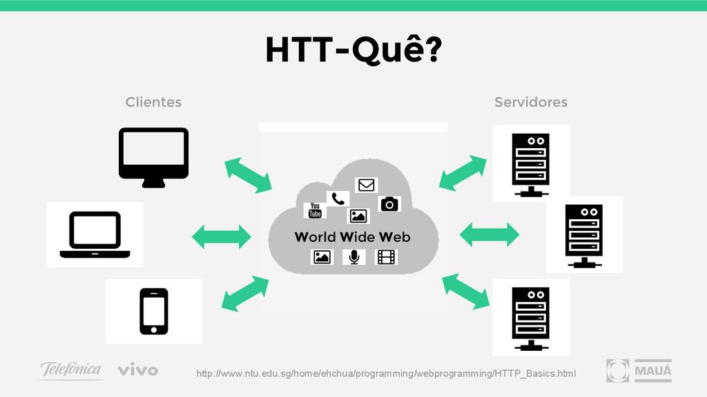World Wide Web HTT-Quê? Clientes Servidores htt...