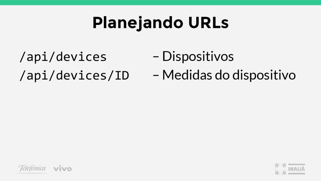 Planejando URLs /api/devices /api/devices/ID – ...