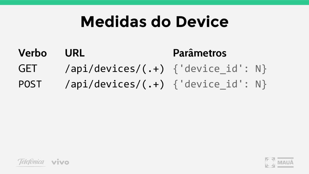 Medidas do Device Verbo URL Parâmetros GET /api...
