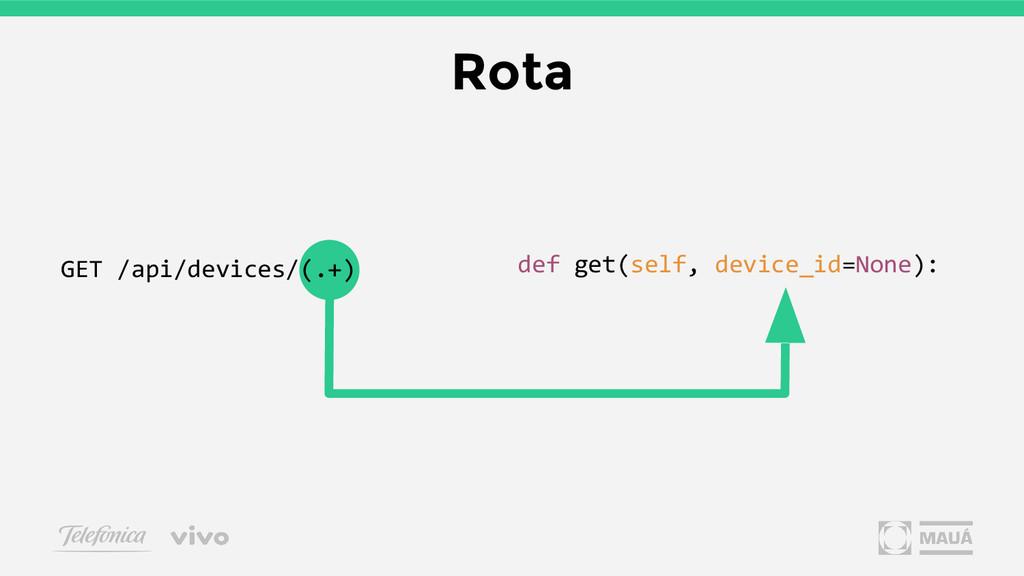 Rota GET /api/devices/(.+) def get(self, device...