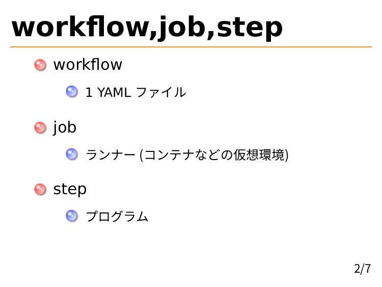 workflow,job,step workflow 1 YAML ファイル job ランナー...