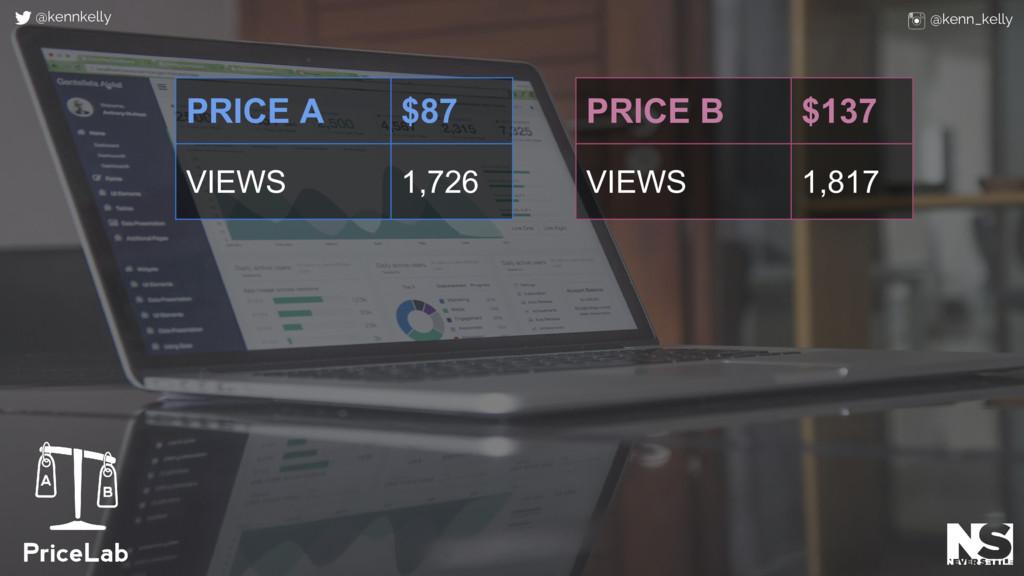 PRICE A $87 VIEWS 1,726 PRICE B $137 VIEWS 1,81...