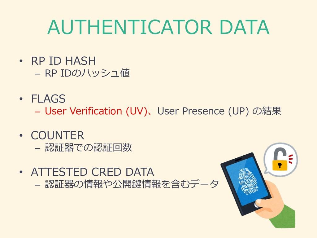 AUTHENTICATOR DATA • RP ID HASH – RP IDのハッシュ値 •...