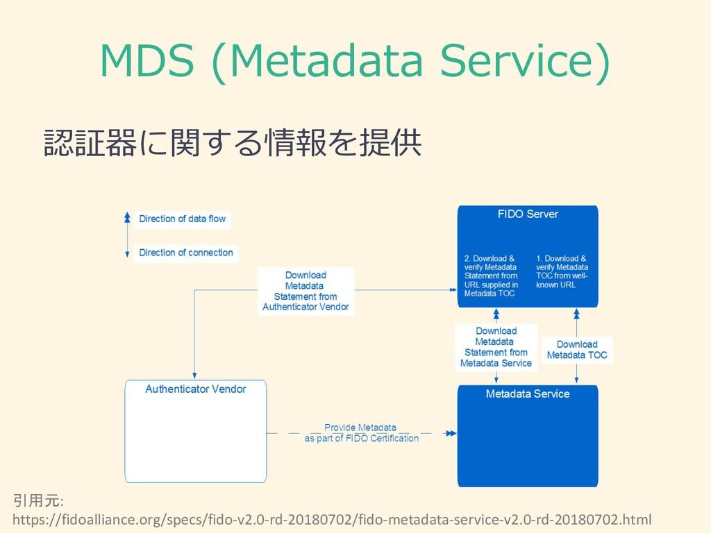 MDS (Metadata Service) 認証器に関する情報を提供 引用元: https:...