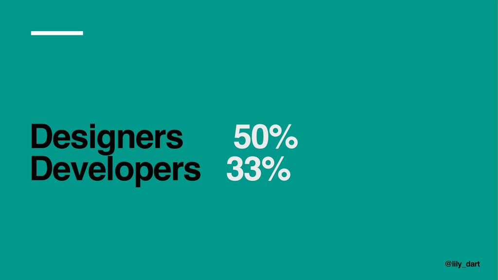 @lily_dart Designers 50% Developers 33%