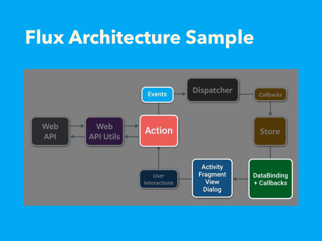 Flux Architecture Sample