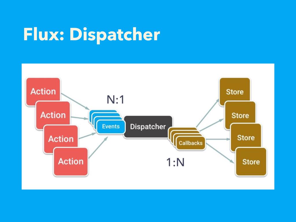 Flux: Dispatcher N:1 1:N