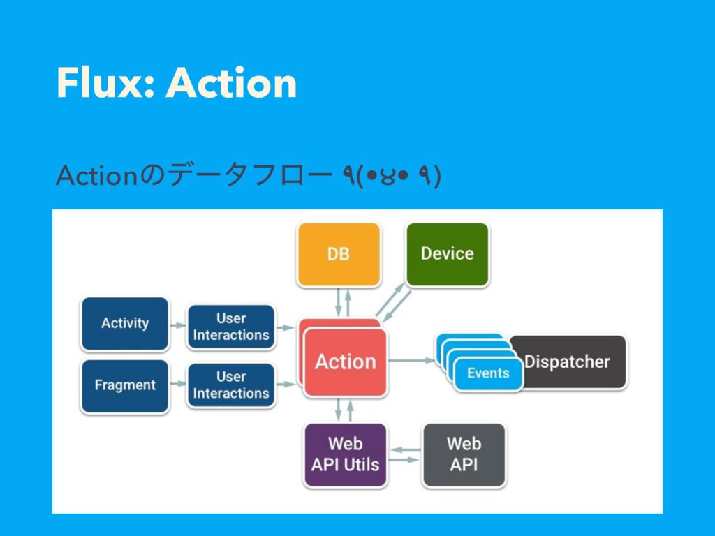 Flux: Action Actionͷσʔλϑϩʔ ٩(•౪• ٩)