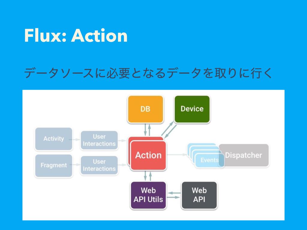 Flux: Action σʔλιʔεʹඞཁͱͳΔσʔλΛऔΓʹߦ͘