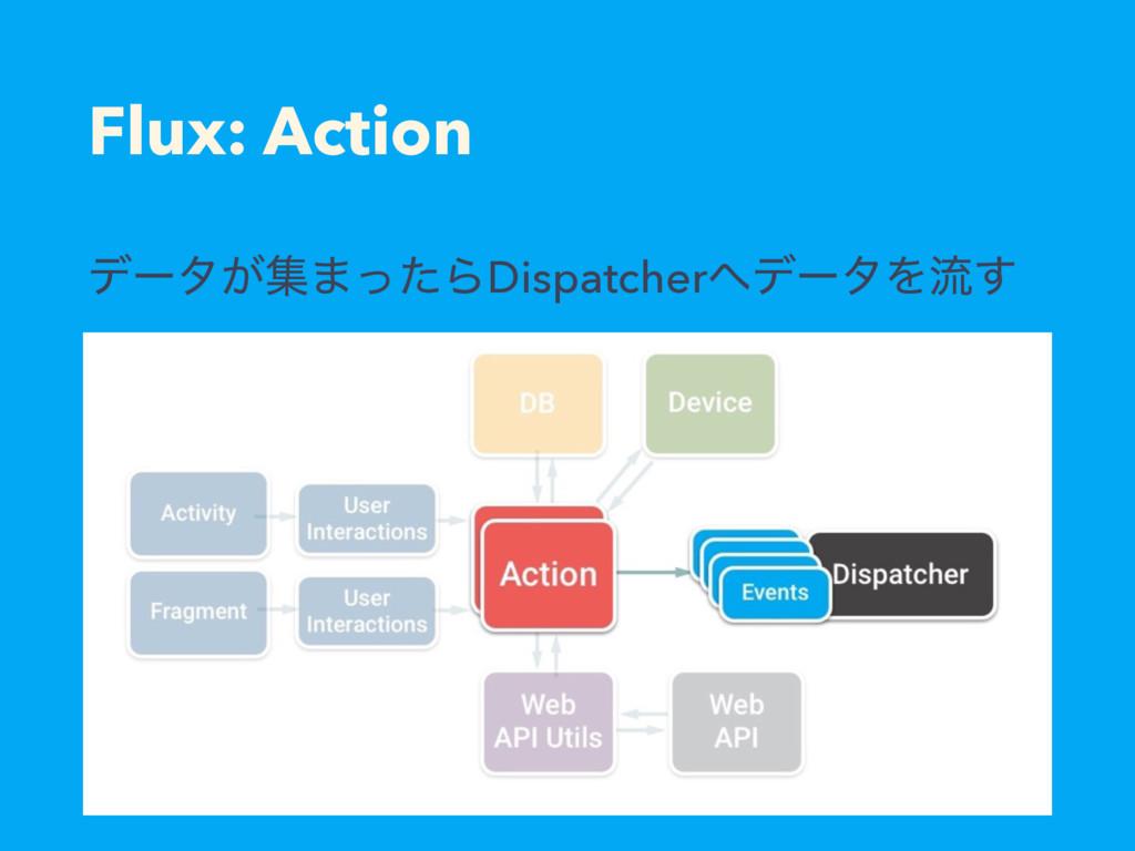 Flux: Action σʔλ͕ू·ͬͨΒDispatcherσʔλΛྲྀ͢