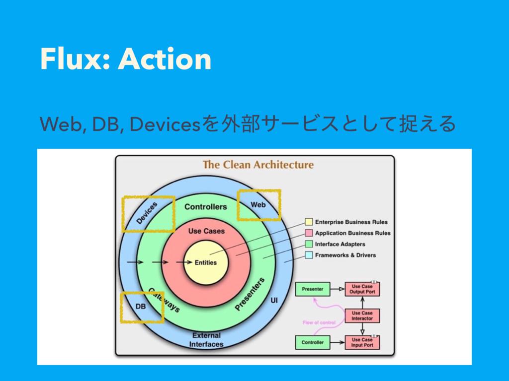 Flux: Action Web, DB, DevicesΛ֎෦αʔϏεͱͯ͠ଊ͑Δ