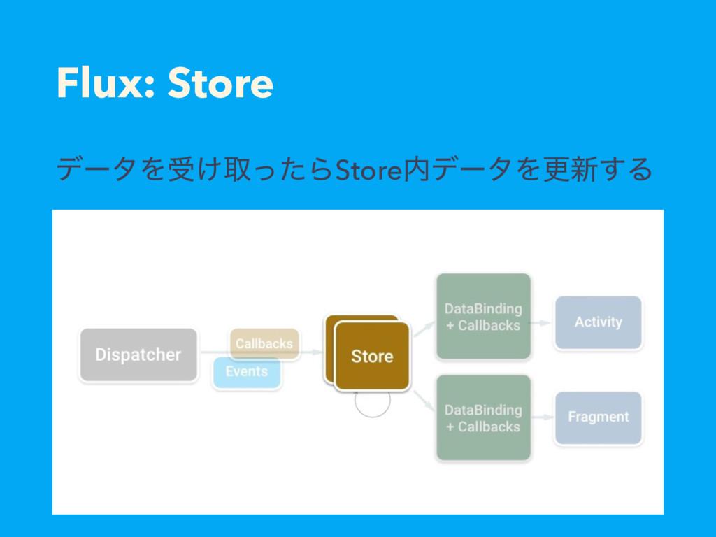 Flux: Store σʔλΛड͚औͬͨΒStoreσʔλΛߋ৽͢Δ