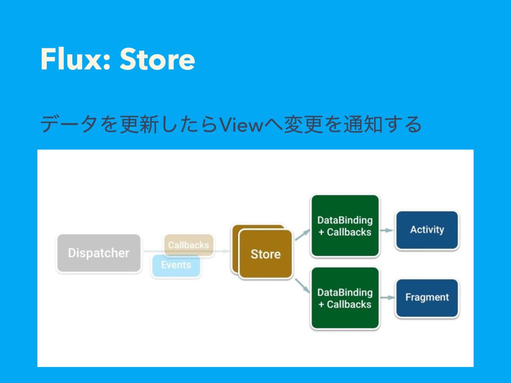 Flux: Store σʔλΛߋ৽ͨ͠ΒViewมߋΛ௨͢Δ