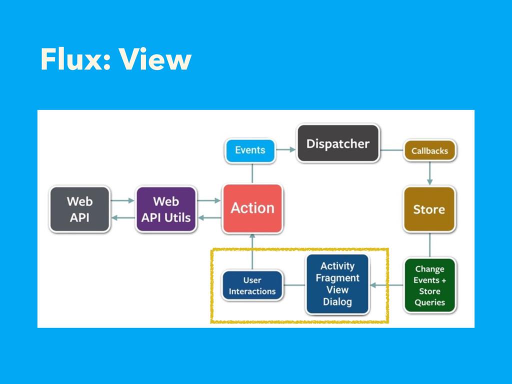 Flux: View